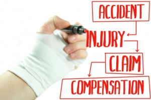 Personal Injury Law in Troutman, North Carolina